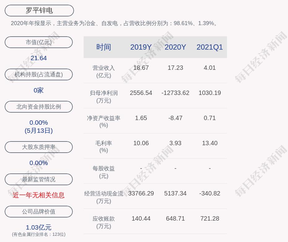 罗平锌电股票:罗平锌电:董事兼总经理洪巩堤辞职